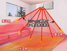 yukadan_onsui2.jpg